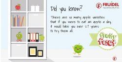Apple Fruity Fact