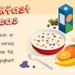 Breakfast Ideas - get your 5 a day