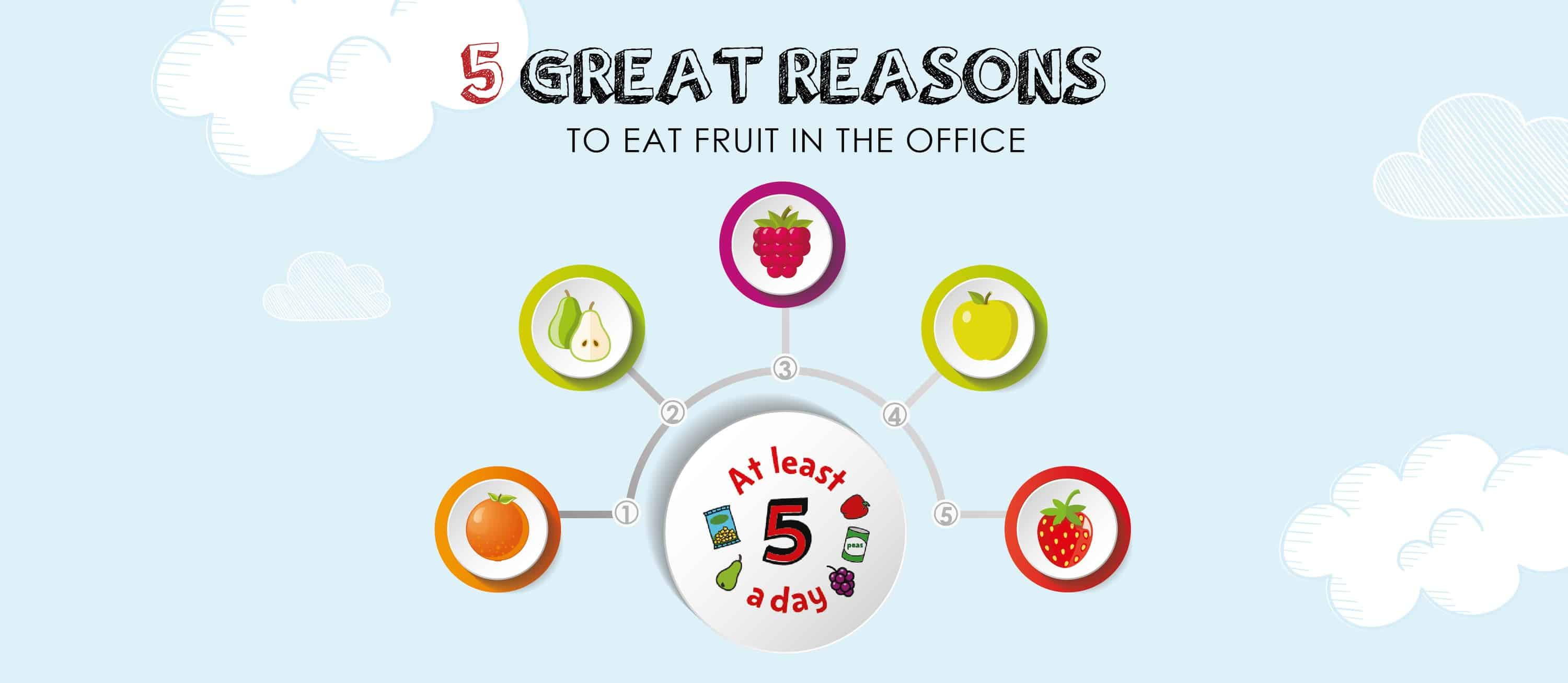 eating fruit in the office